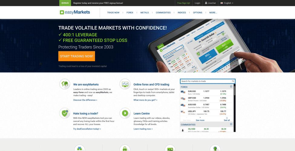 easy Markets Webiste