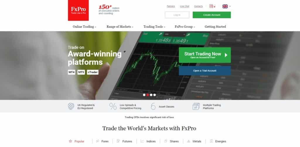 FxPro Website