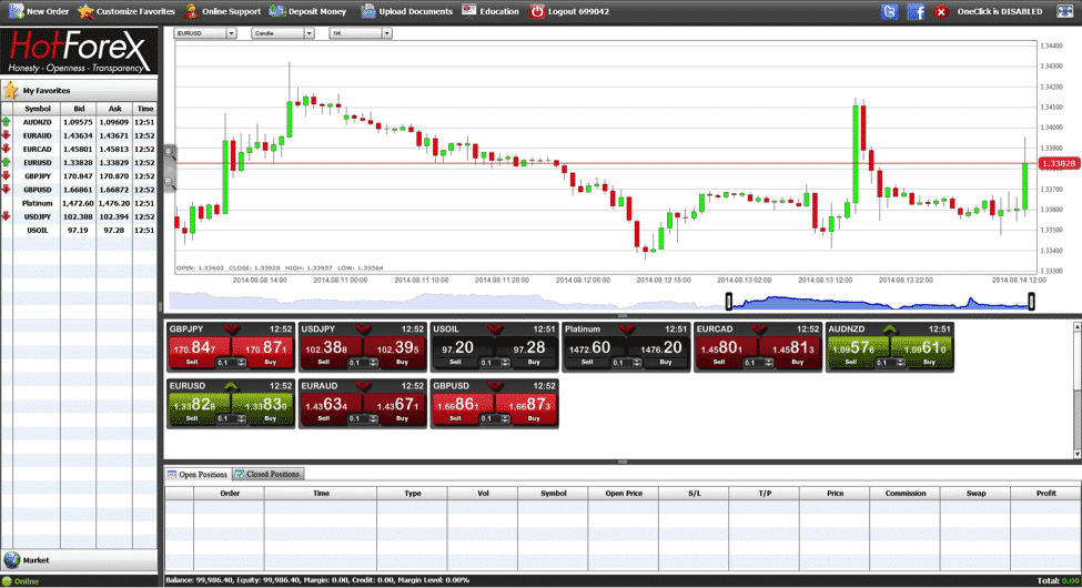 Hot forex trading desk