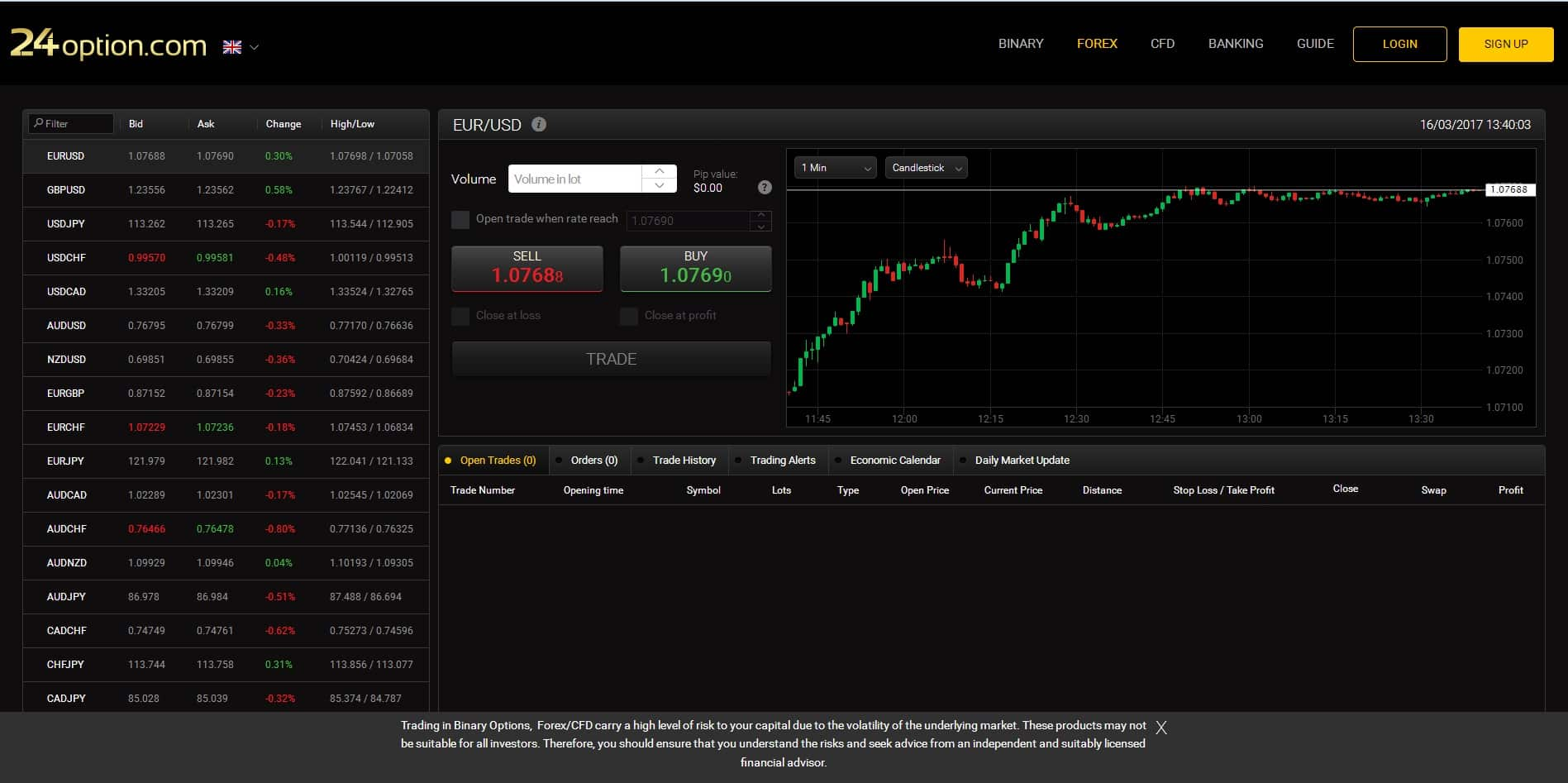 24Option Trading Platform Screenshot