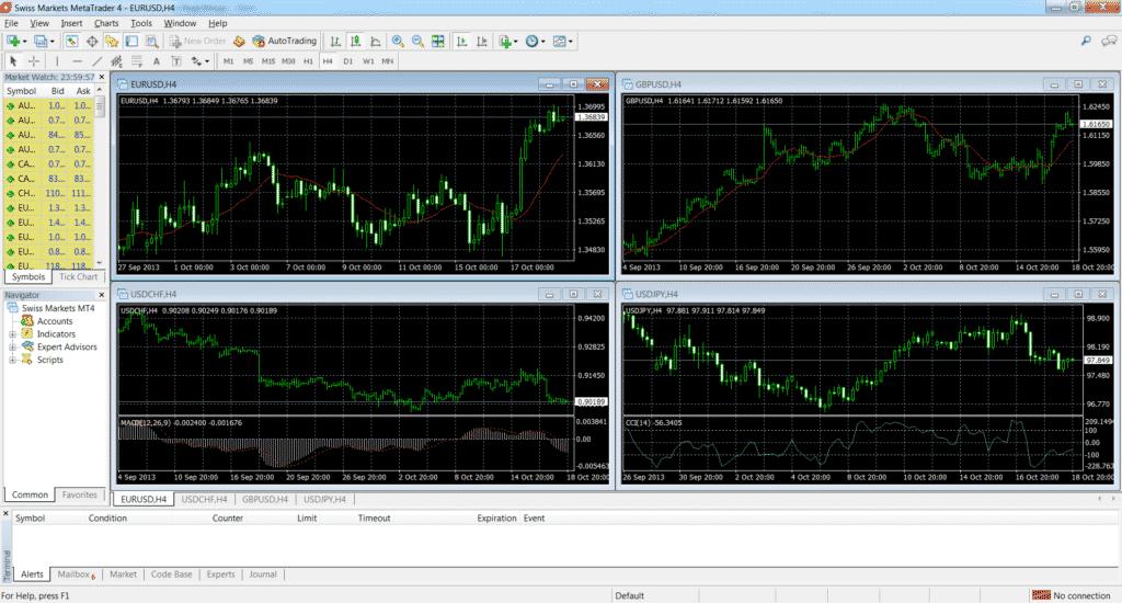 Swiss Markets Platform