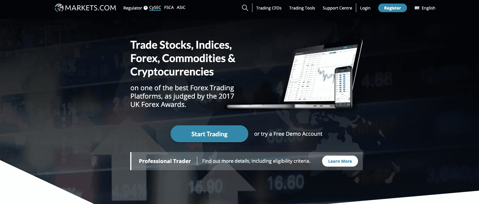 Markets.com Website Screenshot