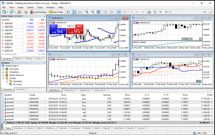Forex broker mt4 demo account