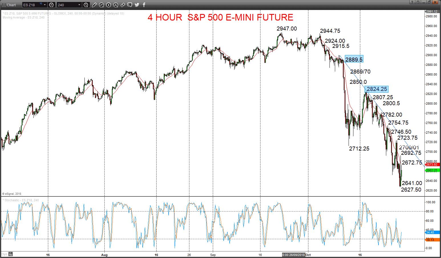 S&P Screenshots 2018-10-28