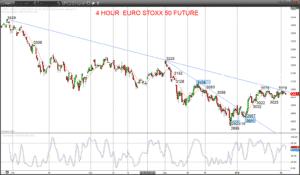 euro stoxx