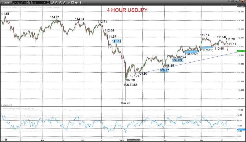 usd jpy chart