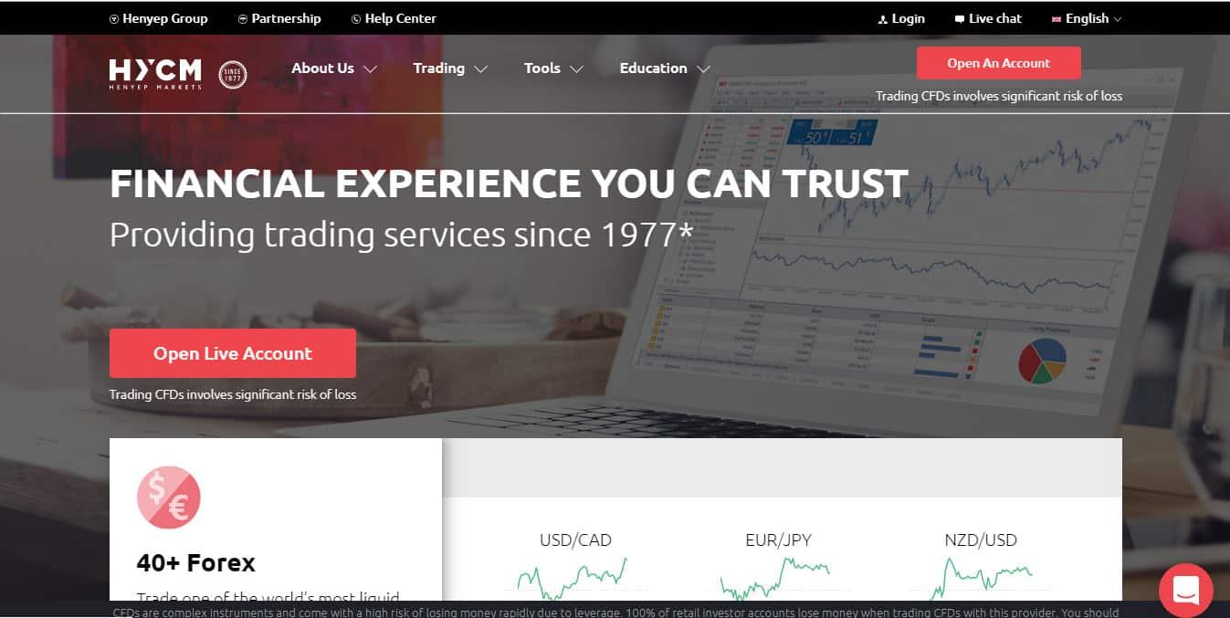 HYCM Website Screenshot