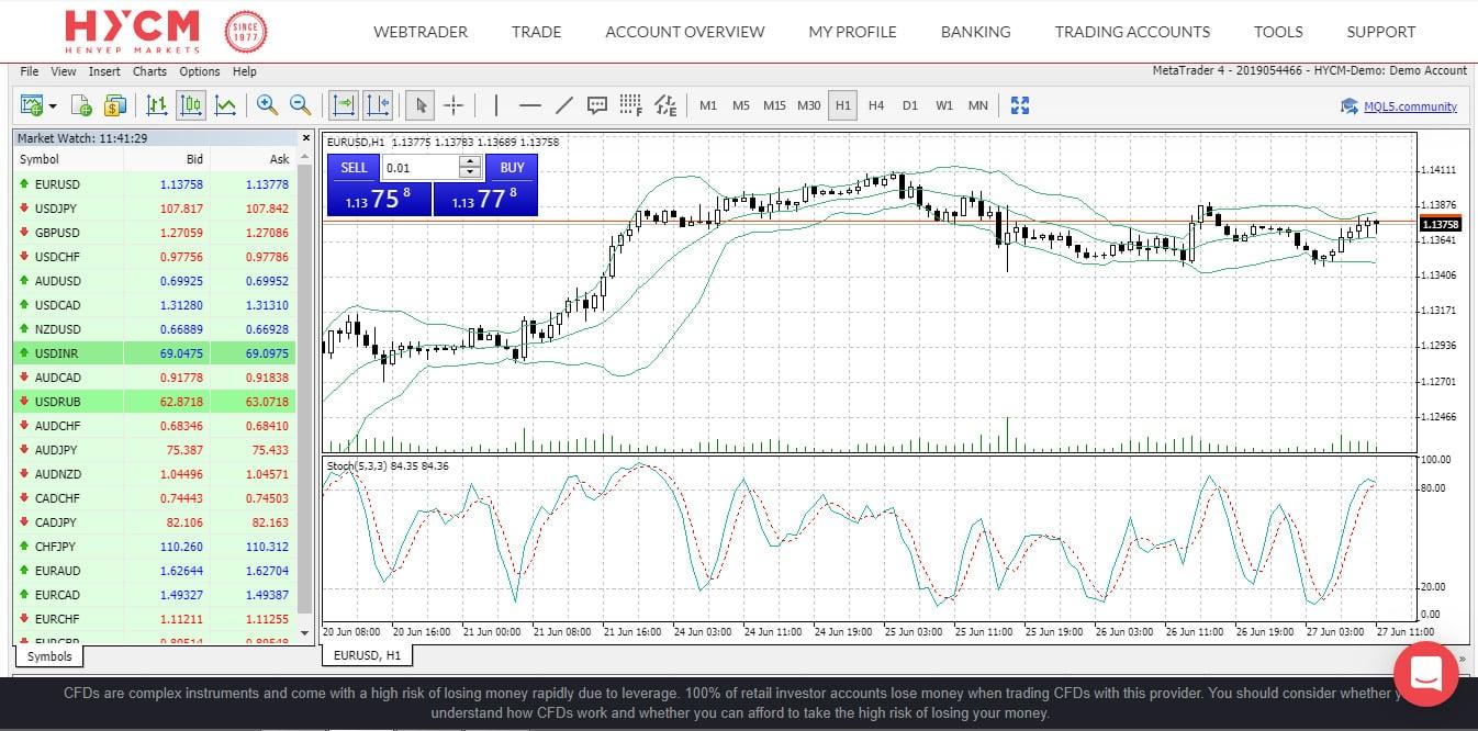 HYCM Web Trader Screenshot