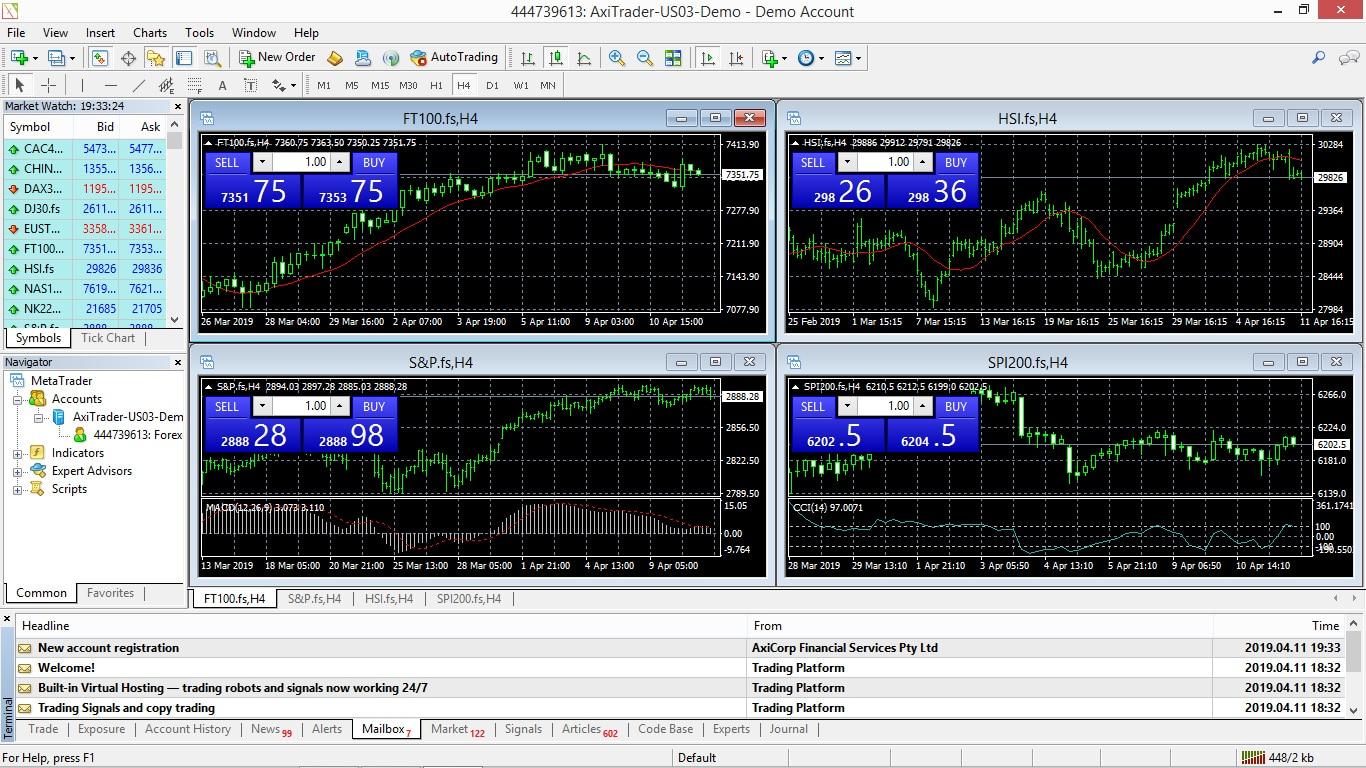 AxiTrader MT4 Screenshot