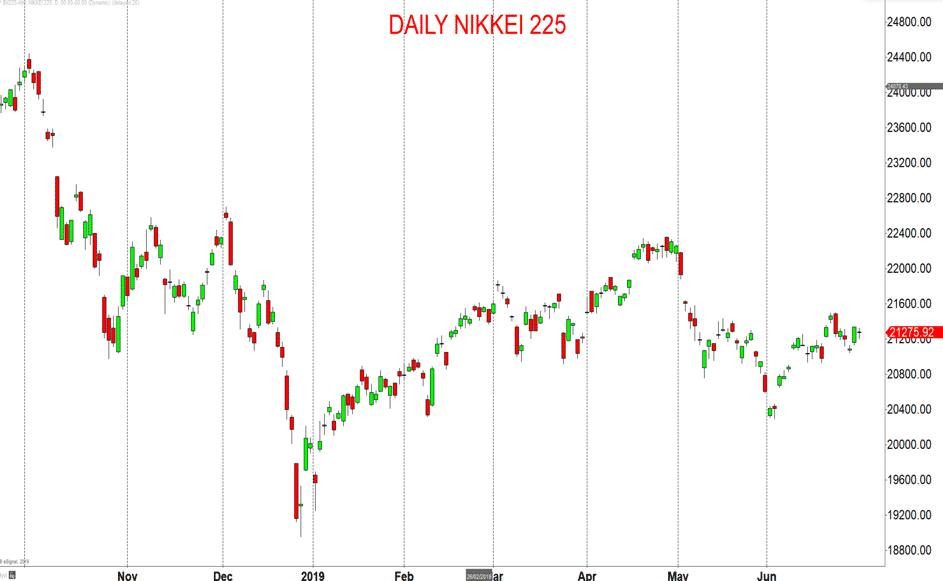 Daily Nikkei