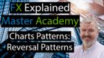 Charts Patterns: Reversal Patterns