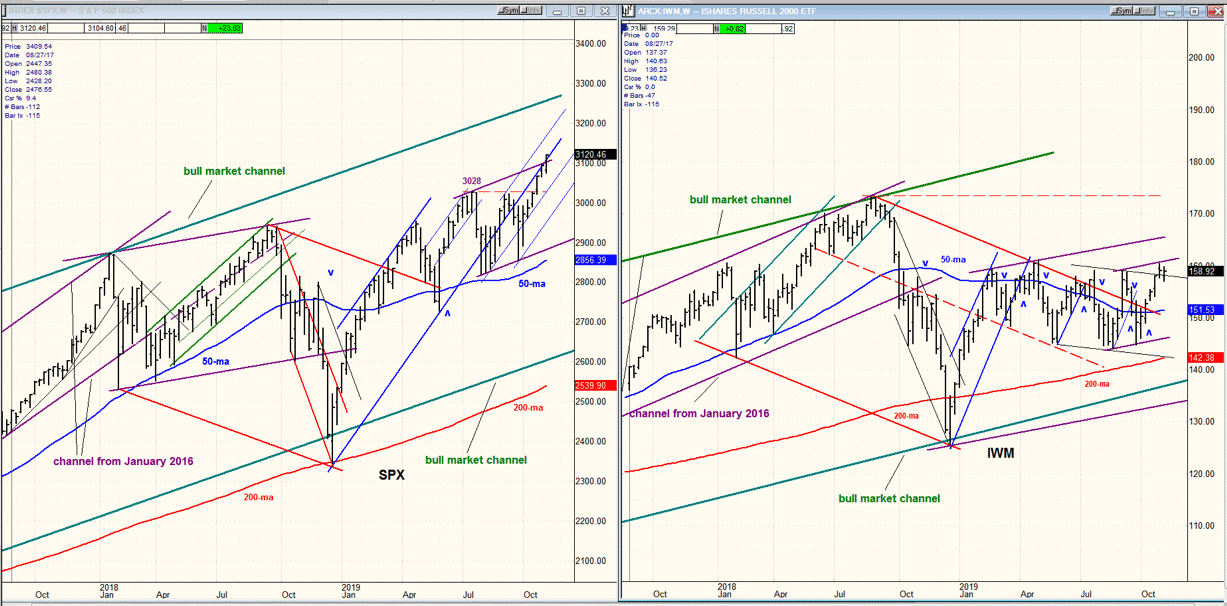 Trade News Still Relevant? – Market Turning Points Image