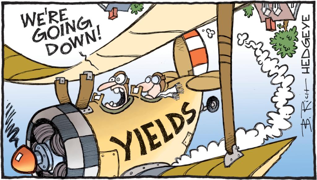 Bond yields lower