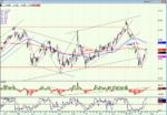 Chart 7 2020-02-23