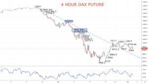 Dax Chart 2020-04-02