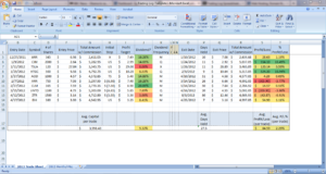 Trading Log Excel Example