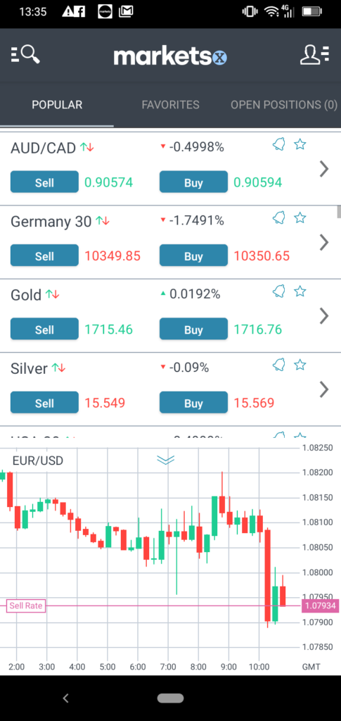 MarketsX App Screenshot