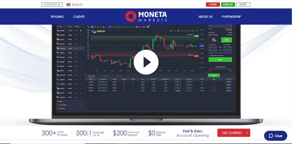 Moneta Markets Website