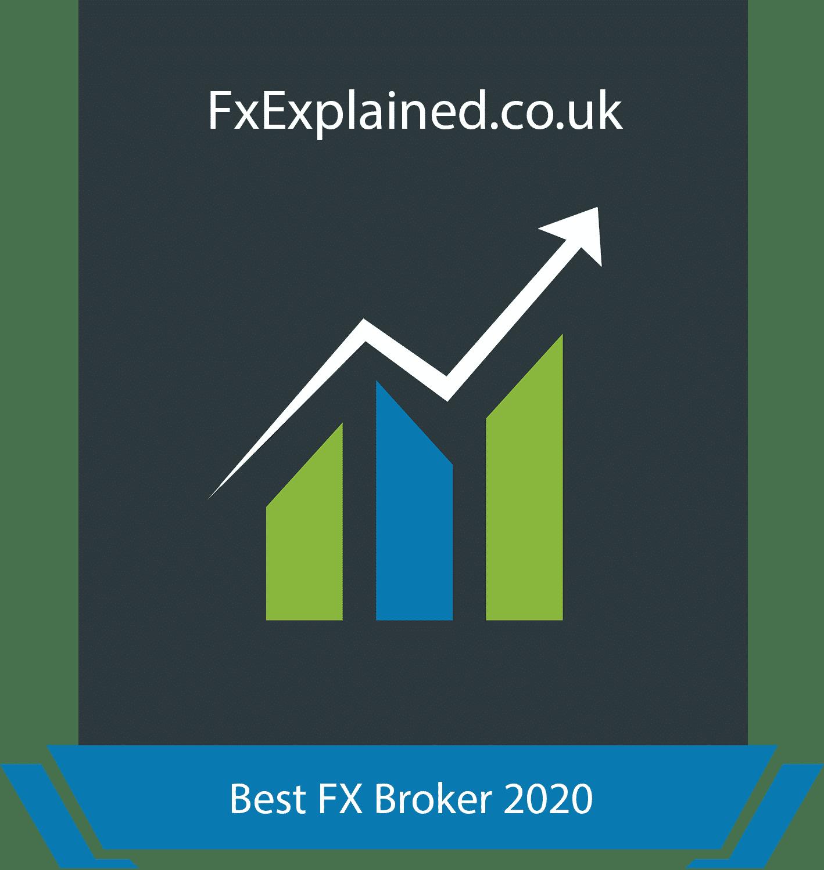 Best Forex Broker 2019
