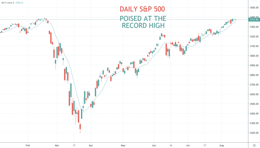 sp500 at record high