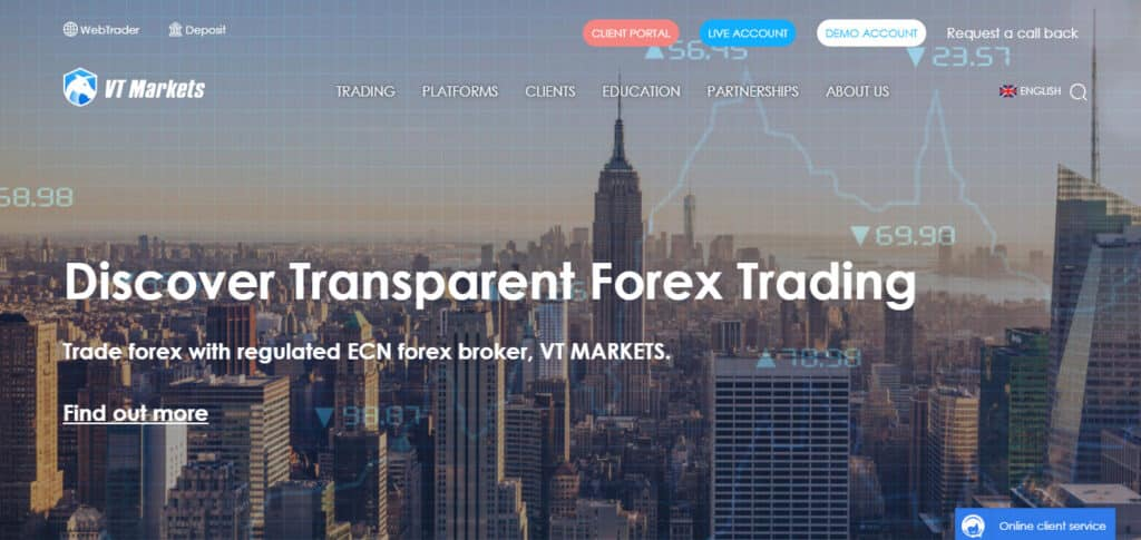 VT Markets Website