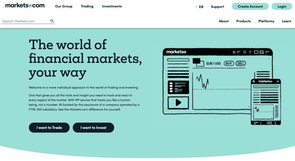 Markets.com Website Screenshot