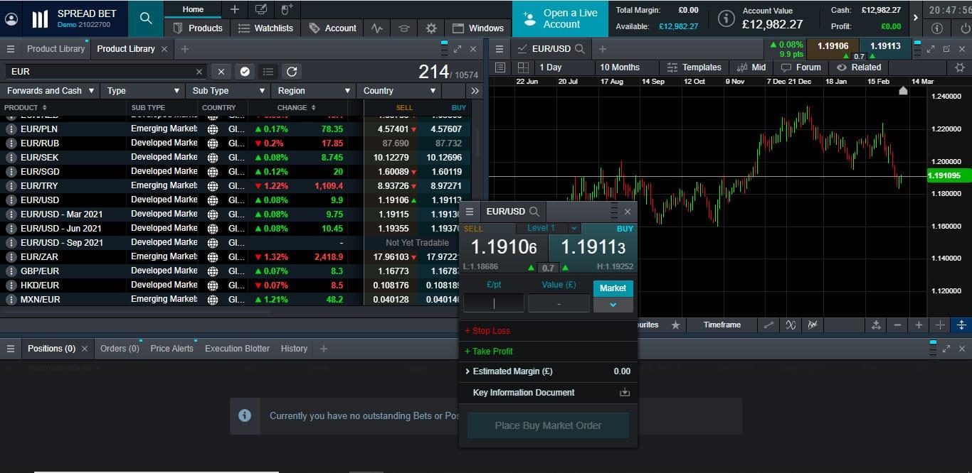 CMC Markets Platform