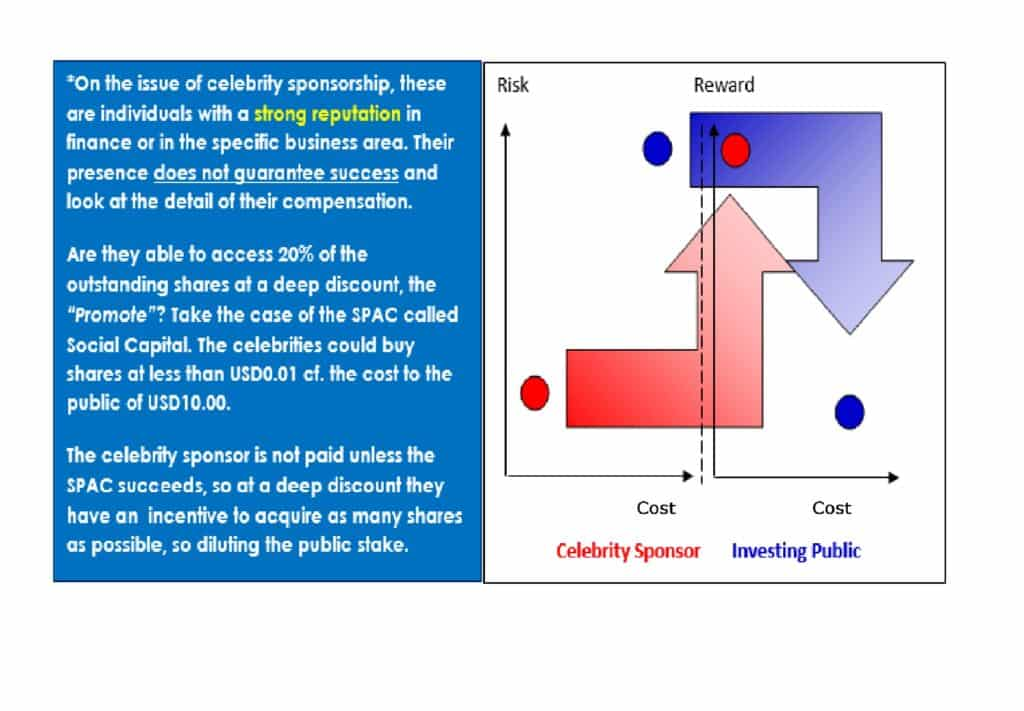 Panel 1: Consider the Promote                                        Figure 2: Risk, Reward and Cost